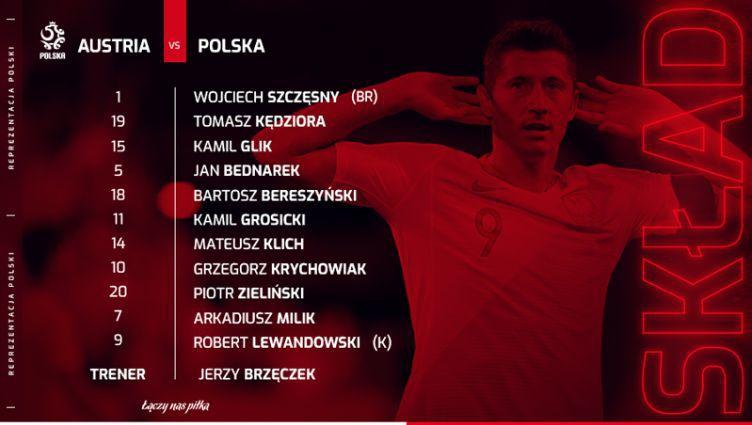 skład polska austria