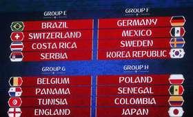 losowanie na mistrzostwa świata w Rosji