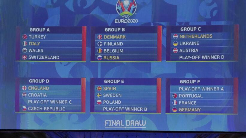 TERMINARZ ME 2020 i grupy Euro 2020