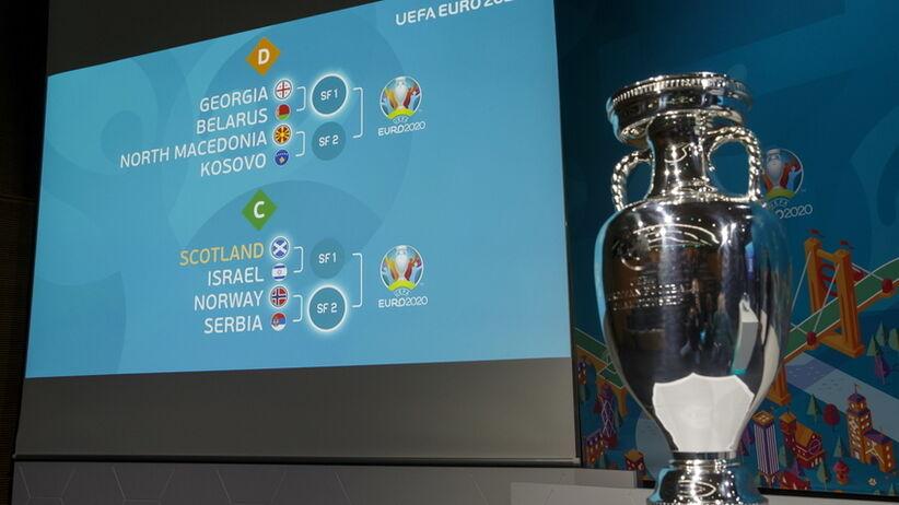 Euro 2020, koronawirus