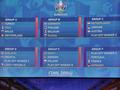 Euro 2021: programul Campionatului European.  Calendarul meciurilor pentru toate grupele euro